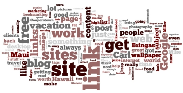 The Wordle Cloud for this blog
